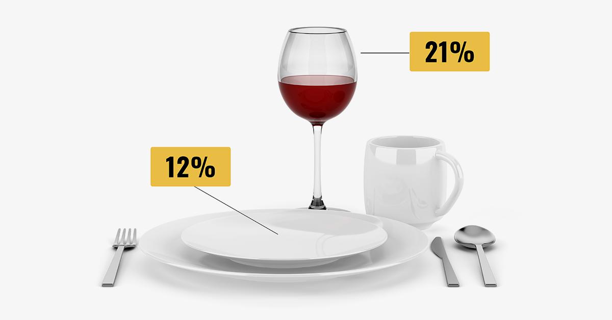 btw-tarief toepasselijk op restaurant- en cateringdiensten