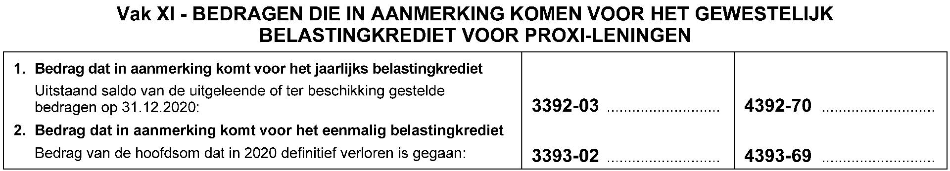 proxi-leningen aanslagjaar 2021