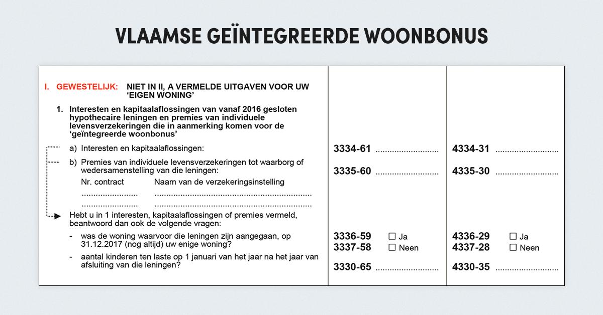 Vlaams geïntegreerde woonbonus