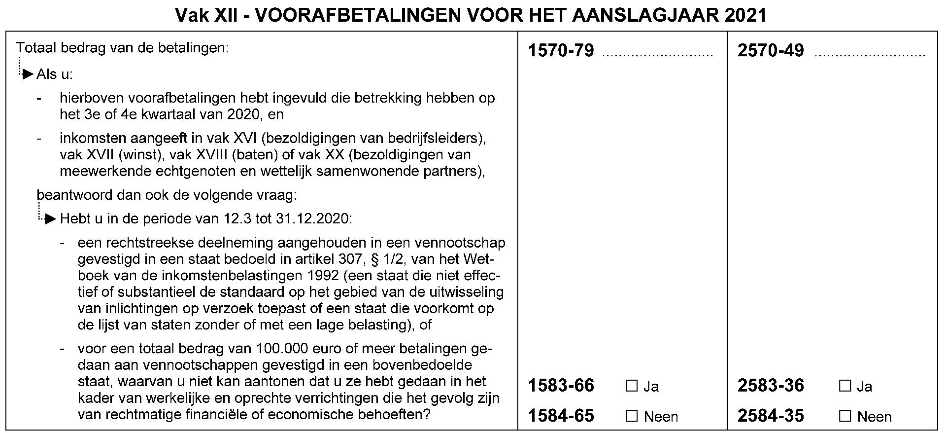 voorafbetalingen aanslagjaar 2021
