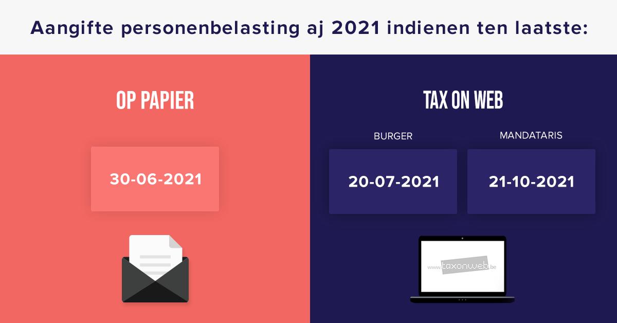 wanneer aangifte personenbelasting aj 2021 indienen